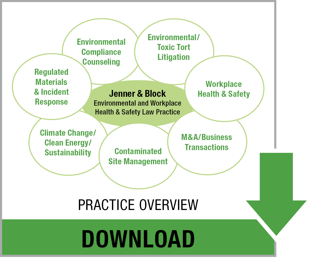Law office management - Download The Ehs Practice Overview Brochure